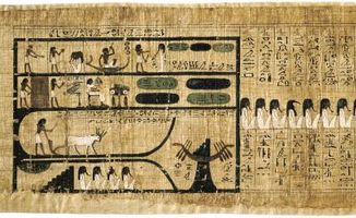 Egyptiske boligtekstiler