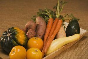 Nebraska have kalender og hvornår man skal plante grøntsager