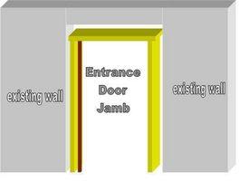 Hvordan man opbygger en indgang døren Jamb