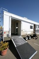Sådan konverteres en Mobile Home til et hus