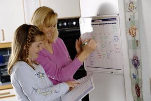 Kalender ideer til køkken