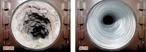 Hvor ofte bør du blæse ud din tørretumbler?