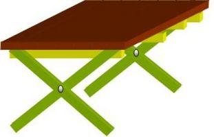 Hvordan man opbygger en udendørs bord
